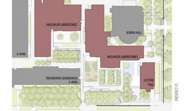 The three new buildings of the Andlinger Center will be located between wings of the E-Quad at left and Bowen Hall, upper right.