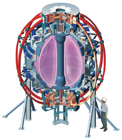 PPPL's primary experiment is the NSTX, which allows fusion to occur in smaller containers using less electrical power.