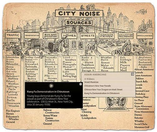 "To categorize sound clips and noise-complaint documents on ""The Roaring 'Twenties"" website, Thompson and Scott Mahoy adapted a document used by New York City's Noise Abatement Commission in the 1930s."
