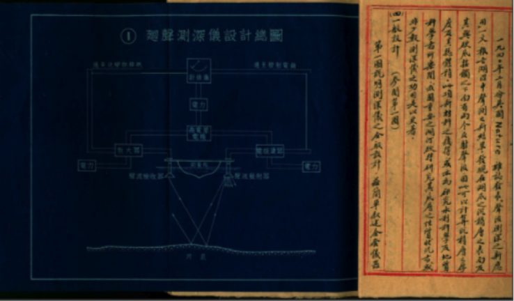 Diagram in the echo-sounder report showing the design concept
